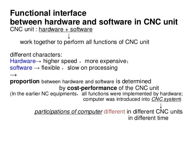 Functional interface between hardware and software in CNC unit CNC unit : hardware + software ↓ work together to perform a...