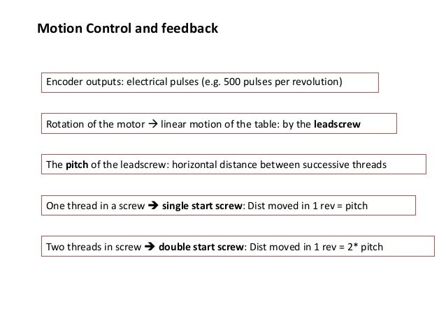 Motion Control and feedback Encoder outputs: electrical pulses (e.g. 500 pulses per revolution) Rotation of the motor  li...