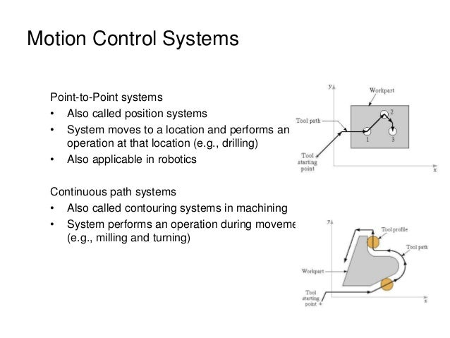 Motion Control Systems Point-to-Point systems • Also called position systems • System moves to a location and performs an ...