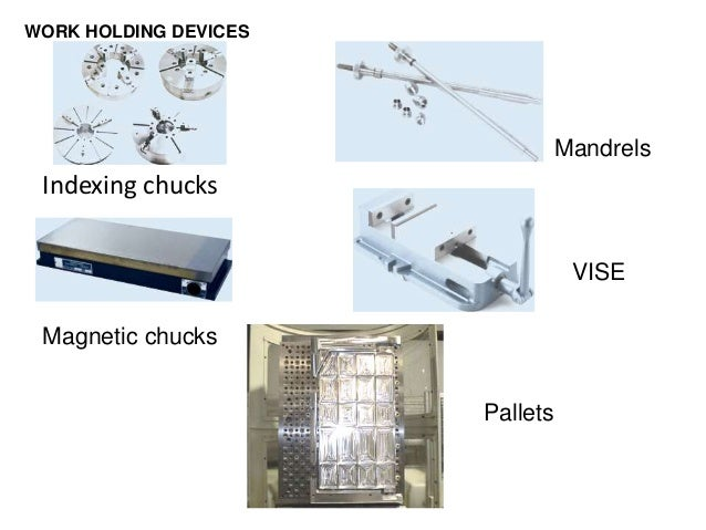 VISE Magnetic chucks Indexing chucks Pallets Mandrels WORK HOLDING DEVICES