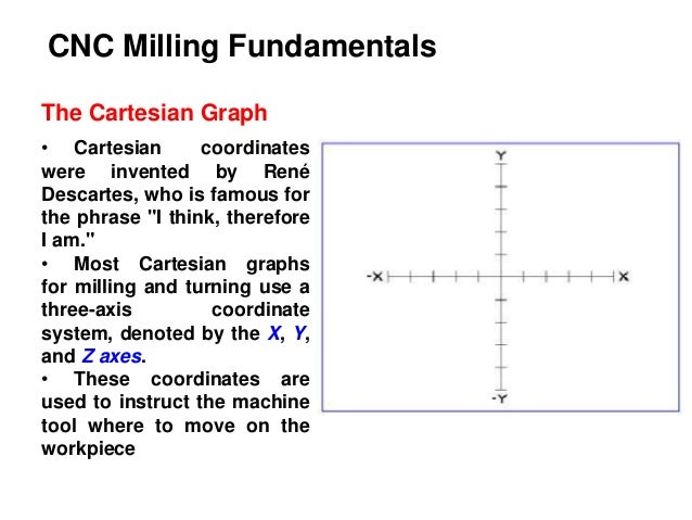 """The Cartesian Graph • Cartesian coordinates were invented by René Descartes, who is famous for the phrase """"I think, theref..."""