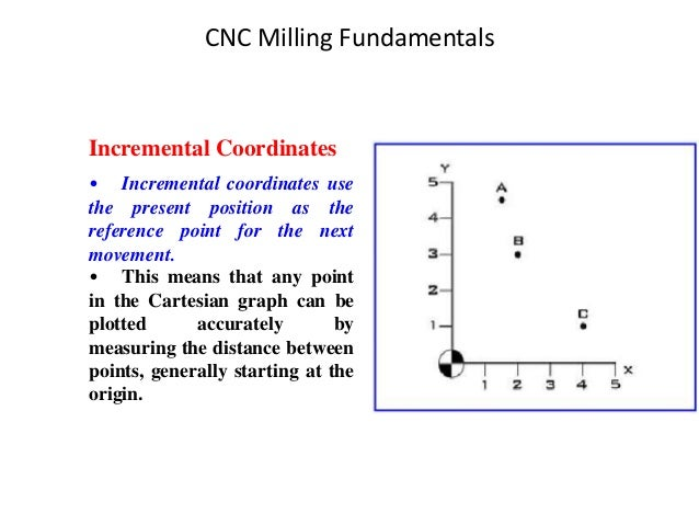 Incremental Coordinates • Incremental coordinates use the present position as the reference point for the next movement. •...