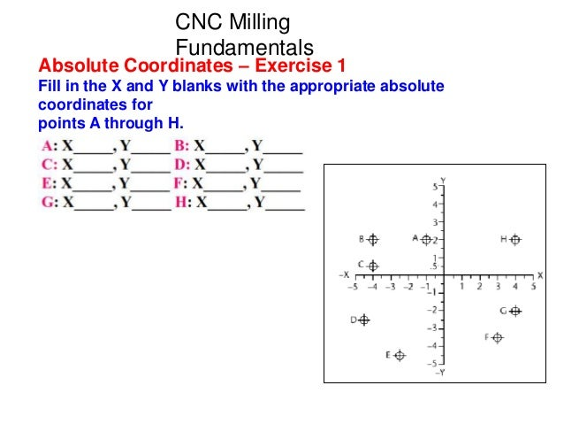 CNC Milling Fundamentals Absolute Coordinates – Exercise 1 Fill in the X and Y blanks with the appropriate absolute coordi...