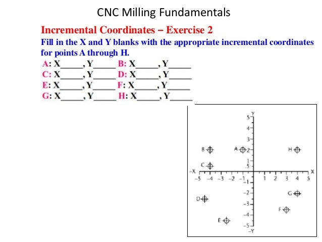 CNC Milling Fundamentals Incremental Coordinates – Exercise 2 Fill in the X and Y blanks with the appropriate incremental ...