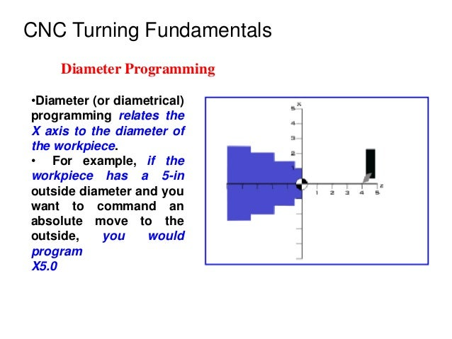 CNC Turning Fundamentals Diameter Programming •Diameter (or diametrical) programming relates the X axis to the diameter of...
