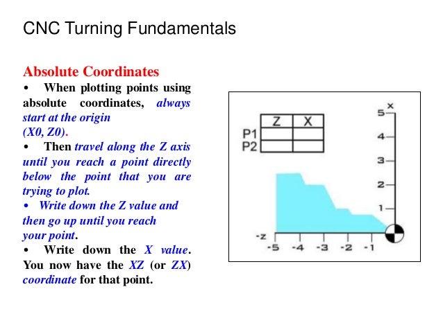 CNC Turning Fundamentals Absolute Coordinates • When plotting points using absolute coordinates, always start at the origi...