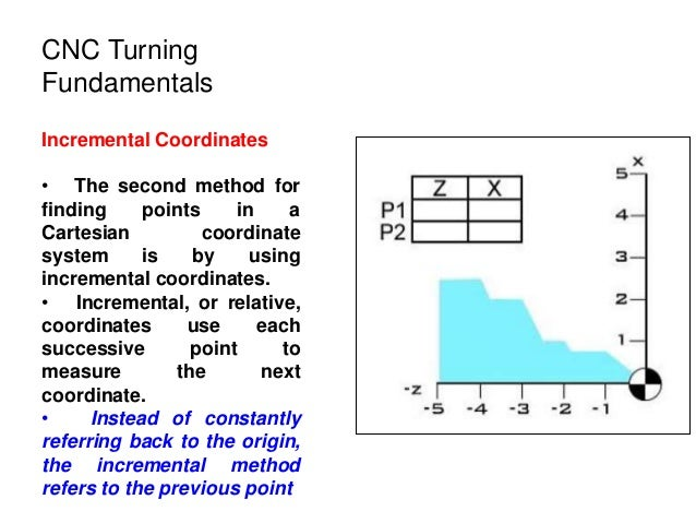 CNC Turning Fundamentals Incremental Coordinates • The second method for finding points in a Cartesian coordinate system i...