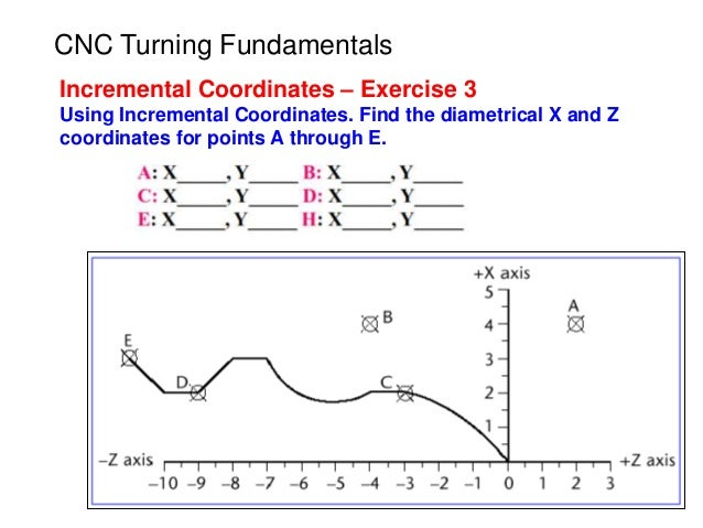 Incremental Coordinates – Exercise 3 Using Incremental Coordinates. Find the diametrical X and Z coordinates for points A ...