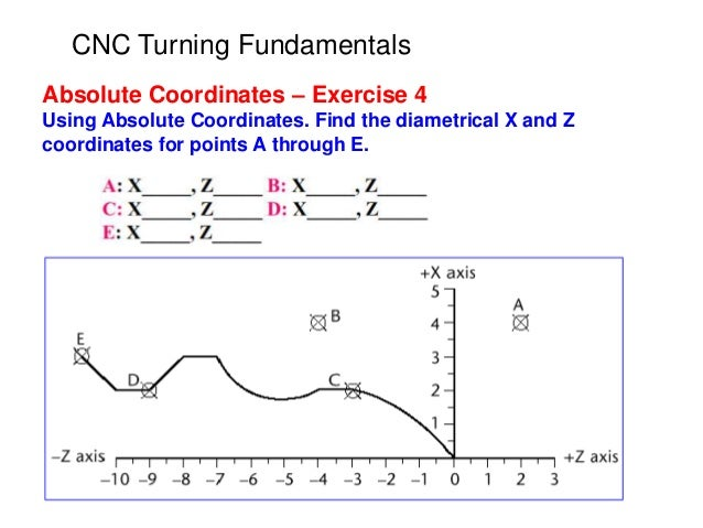 Absolute Coordinates – Exercise 4 Using Absolute Coordinates. Find the diametrical X and Z coordinates for points A throug...