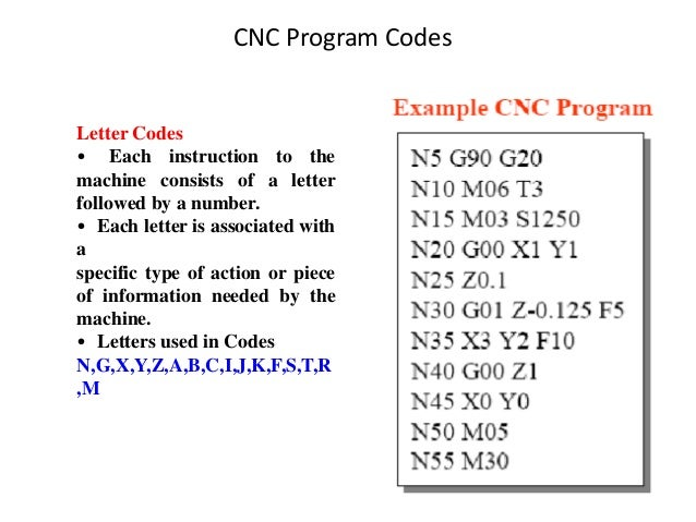 Letter Codes • Each instruction to the machine consists of a letter followed by a number. • Each letter is associated with...