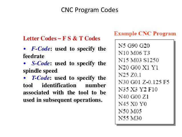 CNC Program Codes Letter Codes – F S & T Codes • F-Code: used to specify the feedrate • S-Code: used to specify the spindl...
