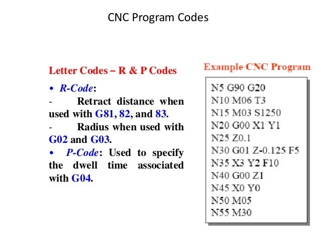 Letter Codes – R & P Codes • R-Code: - Retract distance when used with G81, 82, and 83. - Radius when used with G02 and G0...