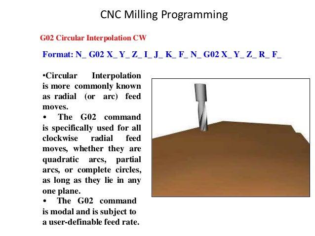 Format: N_ G02 X_ Y_ Z_ I_ J_ K_ F_ N_ G02 X_ Y_ Z_ R_ F_ G02 Circular Interpolation CW •Circular Interpolation is more co...