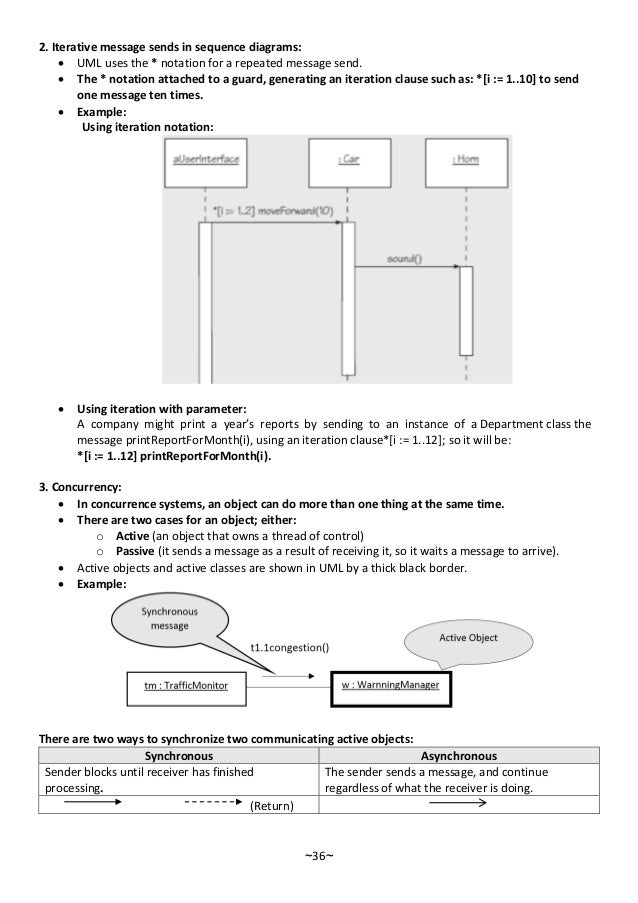 Software engineering with objects m363 final revision by kuwait10 35 36 2 ccuart Gallery