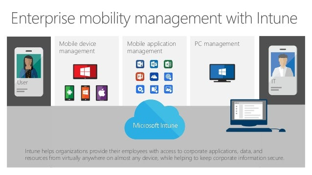 Introduction to Microsoft 365 Enterprise