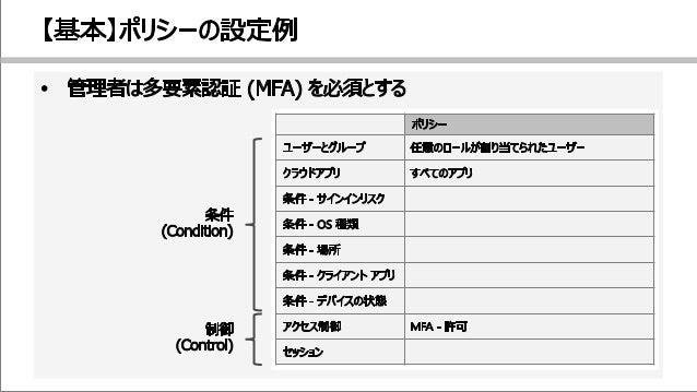 特権アカウント 通常ユーザーアカウント ゲスト Break Glass アカウント ユーザータイプ ポリシー L003 EAS 認証ブロック