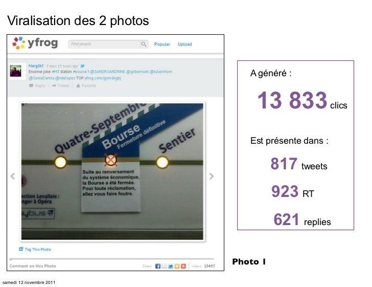 Viralisation des 2 photos                                A généré :                                 13 833               c...