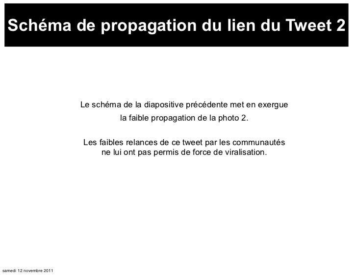 Schéma de propagation du lien du Tweet 2                          Le schéma de la diapositive précédente met en exergue   ...