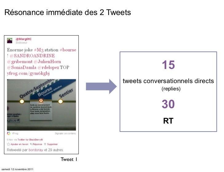 Résonance immédiate des 2 Tweets                                                 15                                    twe...