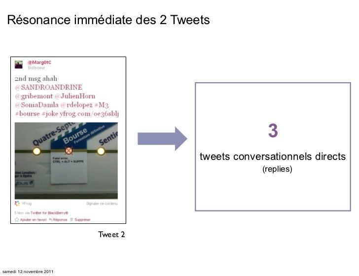 Résonance immédiate des 2 Tweets                                                  3                                    twe...