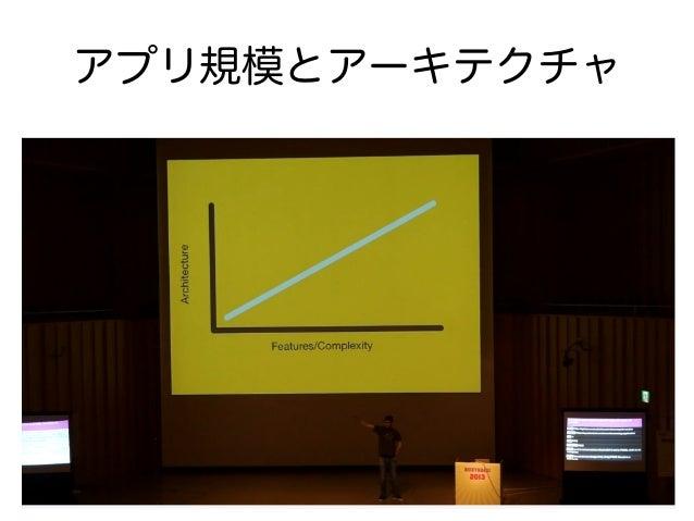 Q&A M3 Tech Talk #m3dev Kazuhiro Sera @seratch Any Question?