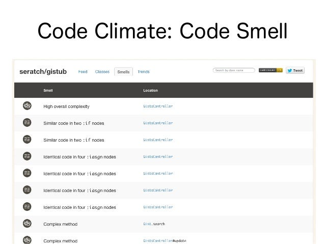 Code Climate: Classes
