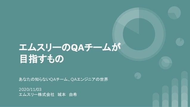 エムスリーのQAチームが 目指すもの あなたの知らないQAチーム、QAエンジニアの世界 2020/11/03 エムスリー株式会社 城本 由希