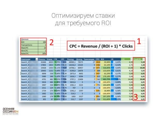 CPC  Финальная ставка для Директа