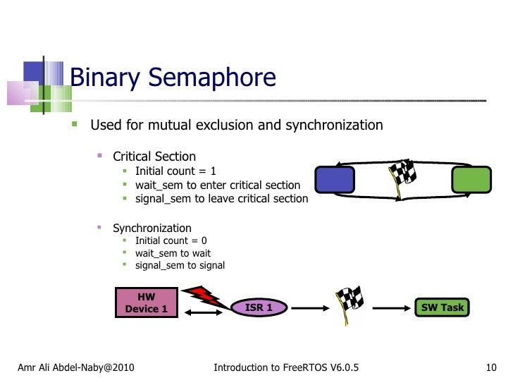 Binary Semaphore <ul><li>Used for mutual exclusion and synchronization </li></ul><ul><ul><li>Critical Section  </li></ul><...