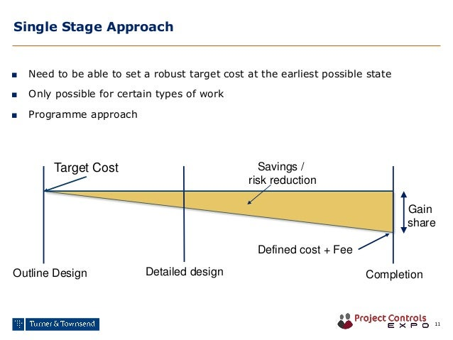 h and m target costing and Target costing decomposes the target cost from product level to component level through this decomposition, target costing spread the competitive pressure faced by.