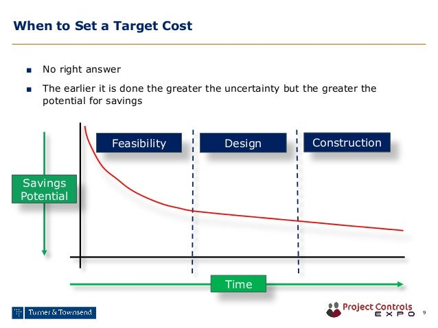 targeting target costing Target costing for energy- and cost-oriented product development 437 positioning of the product in the market on the other hand, it contains the main.