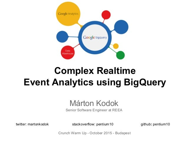 Complex Realtime Event Analytics using BigQuery Márton Kodok Senior Software Engineer at REEA twitter: martonkodok stackov...
