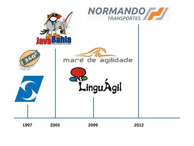 1997 2005 2009 2012