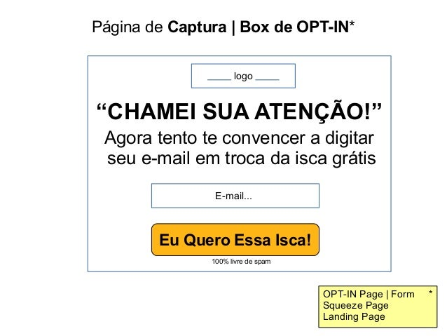 """""""SEU CONTEÚDO TÁQUI!"""" Quero Saber Mais... Página de Conteúdo VIDEO PDF MP3"""