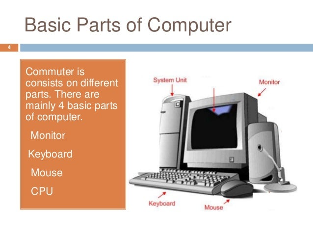 Basic Parts Of The Computer