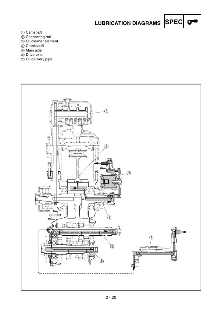 m5 xd812 25 728?cb=1250184564 2100 cm yamaha moto 4 wiring diagram yamaha moto 4 oil cooler  at aneh.co