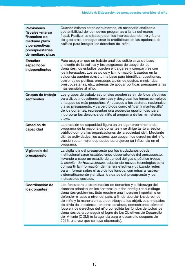 16 Jordania: introducción del análisis del presupuesto para los niños como parte de la reforma del presupuesto nacional (2...