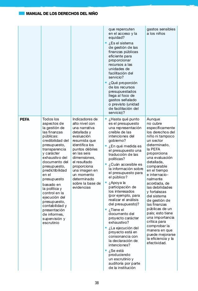 41 Herramienta 6.3 Realización de un análisis institucional y de interesados: cuestionario REALIZACIÓNDEUNANÁLISISINSTITU...