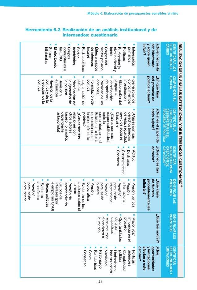 44 Herramienta 6.5 Identificar oportunidades para trabajar con los interesados en cada etapa del ciclo de operaciones PRO...