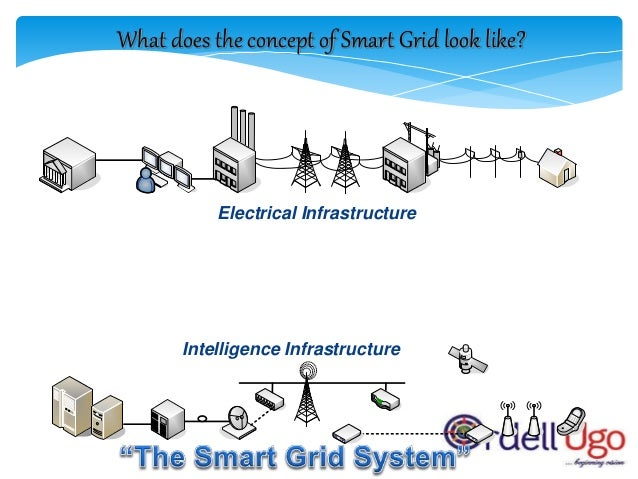 Working of a smart grid : The present electrical grid system uses a one-way communication and bills the consumption once a...
