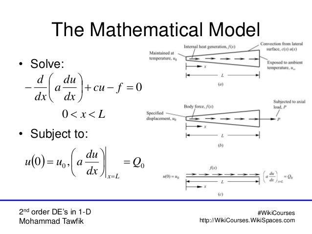 FEM: Element Equations Slide 3