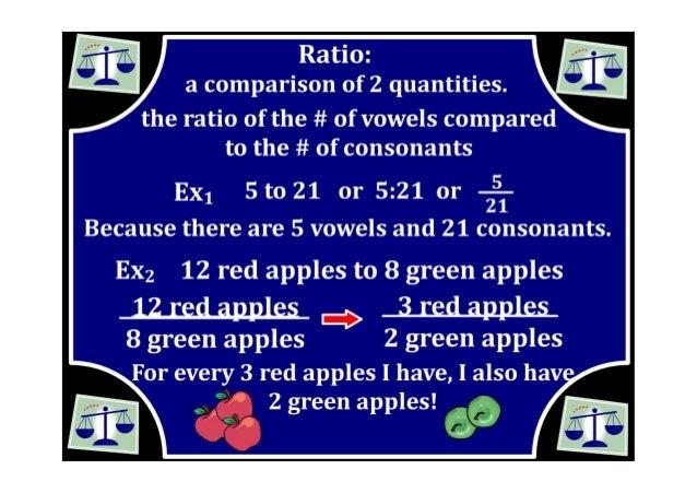 M7 lesson 3 1 compute unit rates pdf part 1 Slide 2