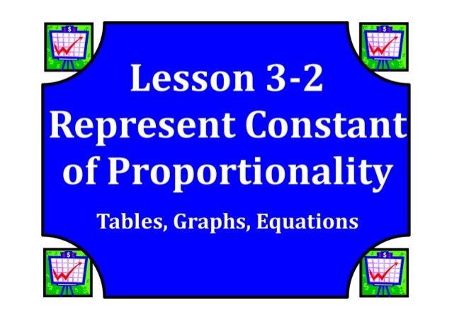 M7 lesson 3 2 represent rates pdf