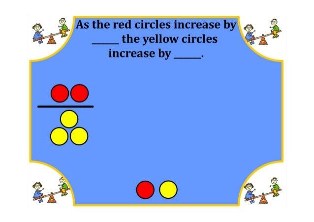 M7 lesson 3 3 proportions pdf Slide 2