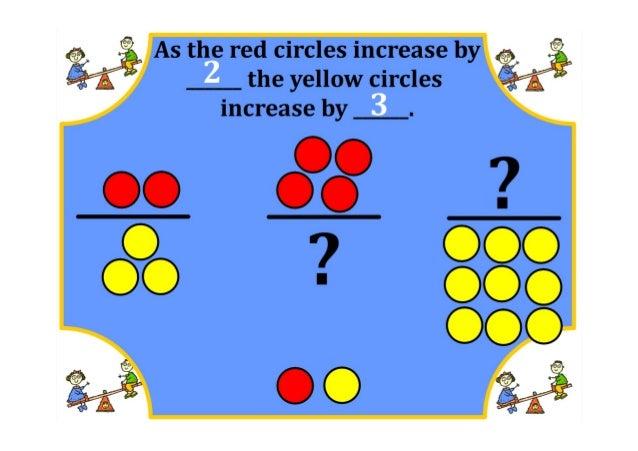 M7 lesson 3 3 proportions pdf Slide 3