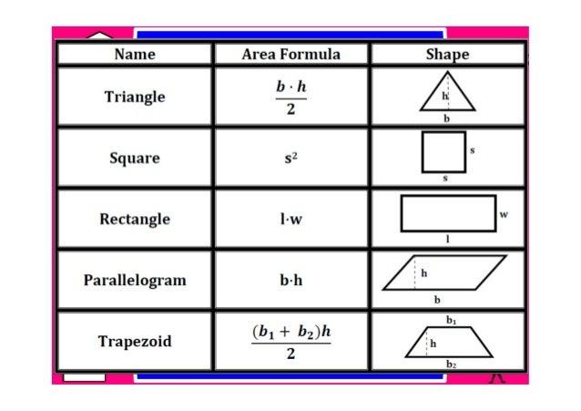 m7 lesson 4 5 area amp perimeter of composite shapes