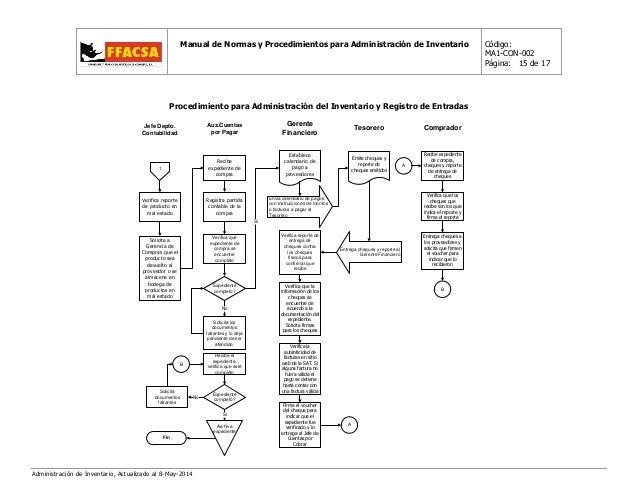Ma com-001 manual de normas y procedimientos para