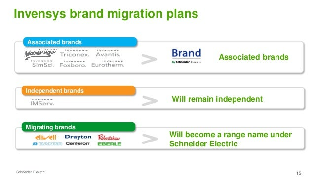 Integrated Campaign And Branding Strategy Marketing Lessons From One