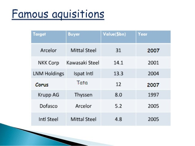 cultural issues in tata corus acquisition A discussion of emerging trends in the global steel industry, post-acquisition  issues facing tata steel (including financial and cross-cultural issues), and the.