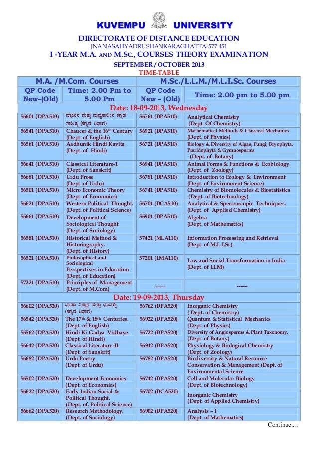 KKUUVVEEMMPPUU UUNNIIVVEERRSSIITTYY DIRECTORATE OF DISTANCE EDUCATION JNANASAHYADRI, SHANKARAGHATTA-577 451 I -YEAR M.A. A...